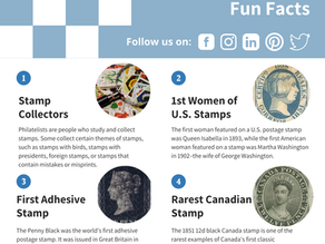 Fun Facts: Stamps