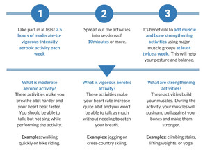 3 Tips to Get Active