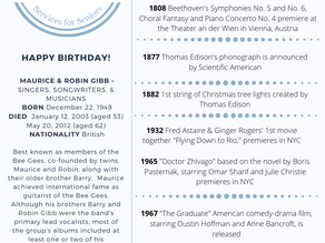 Dec. 22: This Day In History