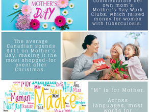 Fun Facts: Mother's Day