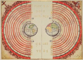 The Occult Mechanics Behind the Tropical Zodiac