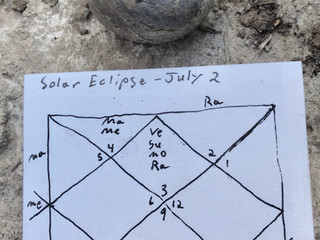 Solar Eclipse — July 2, 2019