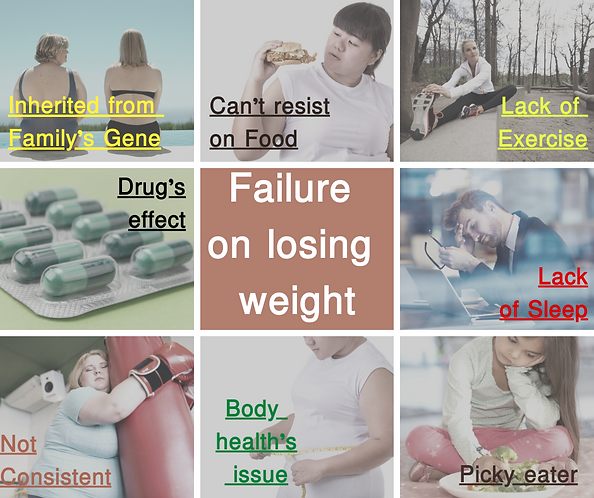 Failure on losing weight.png