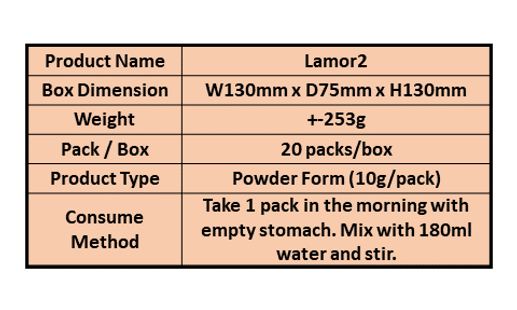 product info table.png