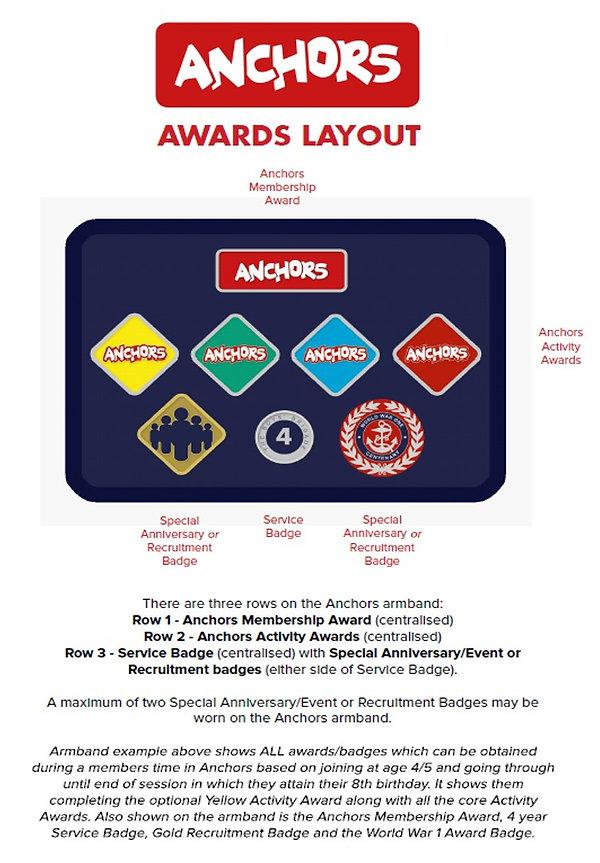 Anchor Awards.jpg