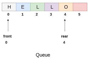 Cấu trúc dữ liệu mảng và 4 thao tác cơ bản