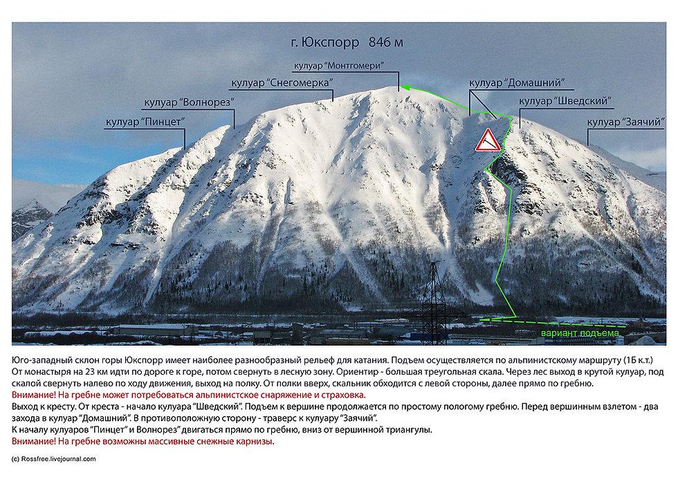 Фрирайд Гайдбук по Хибинам, гора Юкспорр. Сергей Шестихин