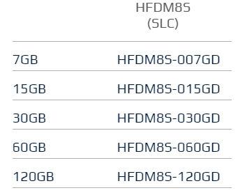 M2 6G_HFD PART#.jpg