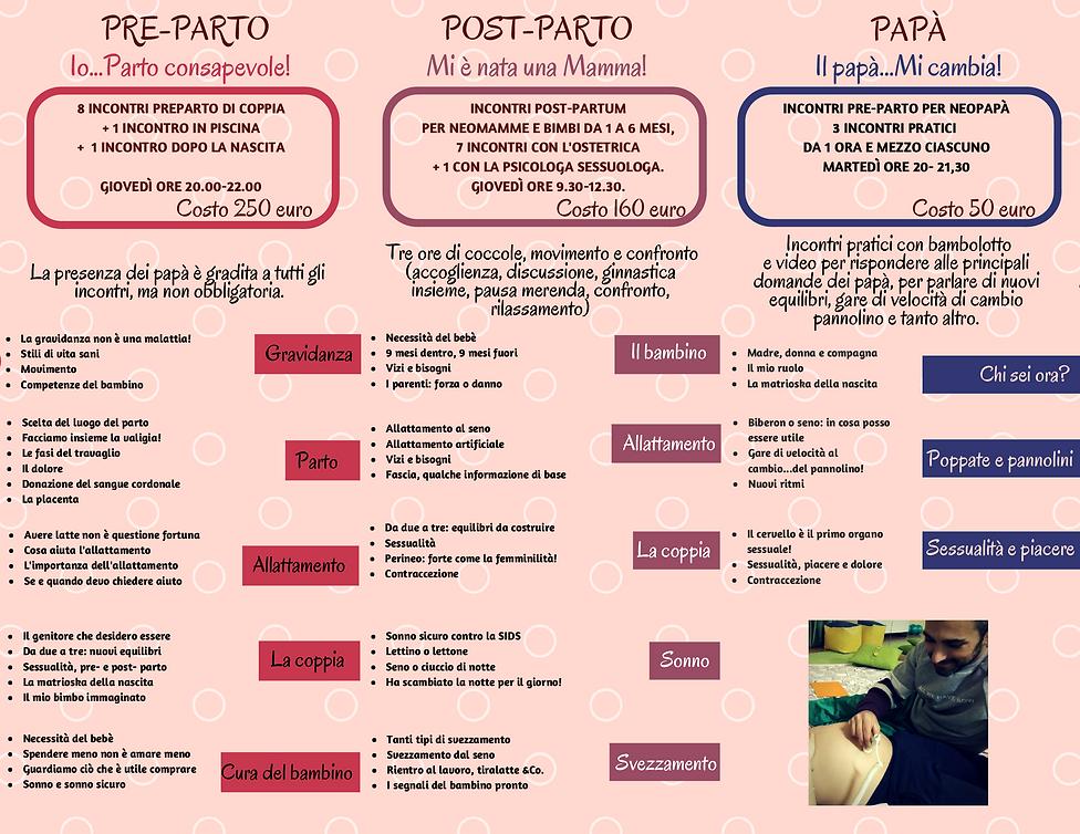 corso preparto parma 2019 2018 corso allattamento post-parto