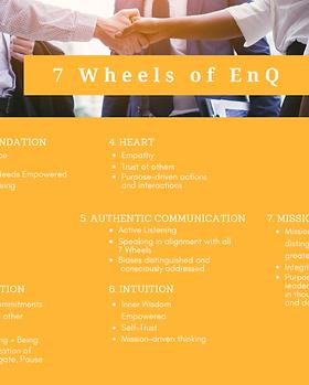 EnQ Energetic Intelligence coaching.png