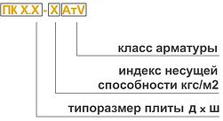 Плита ПК расшифровка абривиатуры