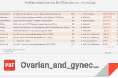 Ovarian cancer esmo data (excluding asco 2019)