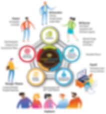 _COMPSTREAM-WEB-PAGE-HR-TEAM-CIRCLE-.png