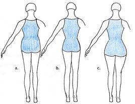 Q7_body_women.jpg