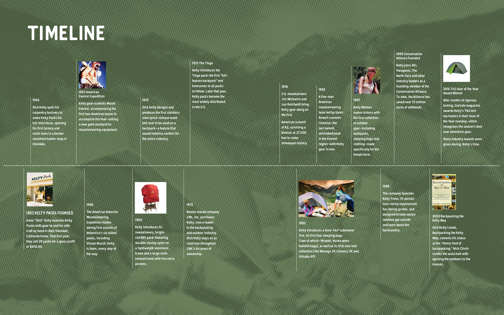 kelty :: brand history13.png