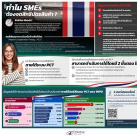 ทำไม SMEs ต้องจดสิทธิบัตร ?