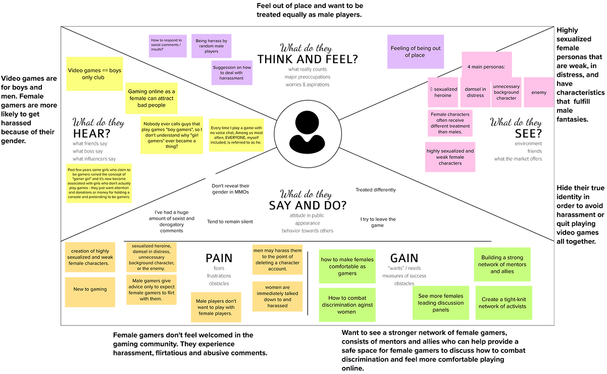 Accessibility Project Empathy Map.png