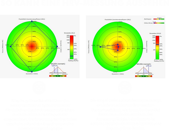 HRV.png