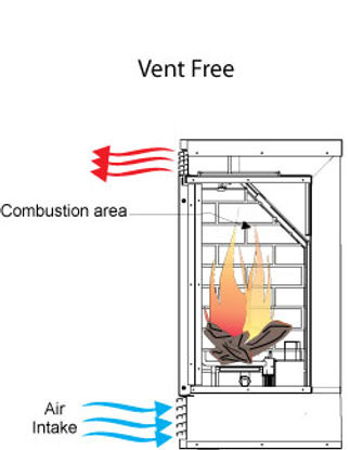 B Vent - How it Works