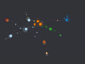 Mapping Influence on Social Networks