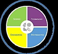 Escudo STEM Education Colombia