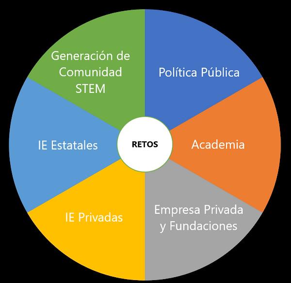 Retos_edited.png