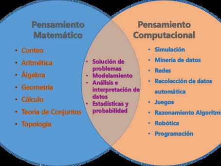 Relación del Pensamiento Computacional y el Pensamiento Matemático
