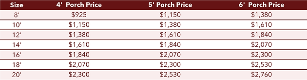 North Sheds 2021 Price Book Page 3.png