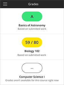 Blackbard App grades for all courses image example