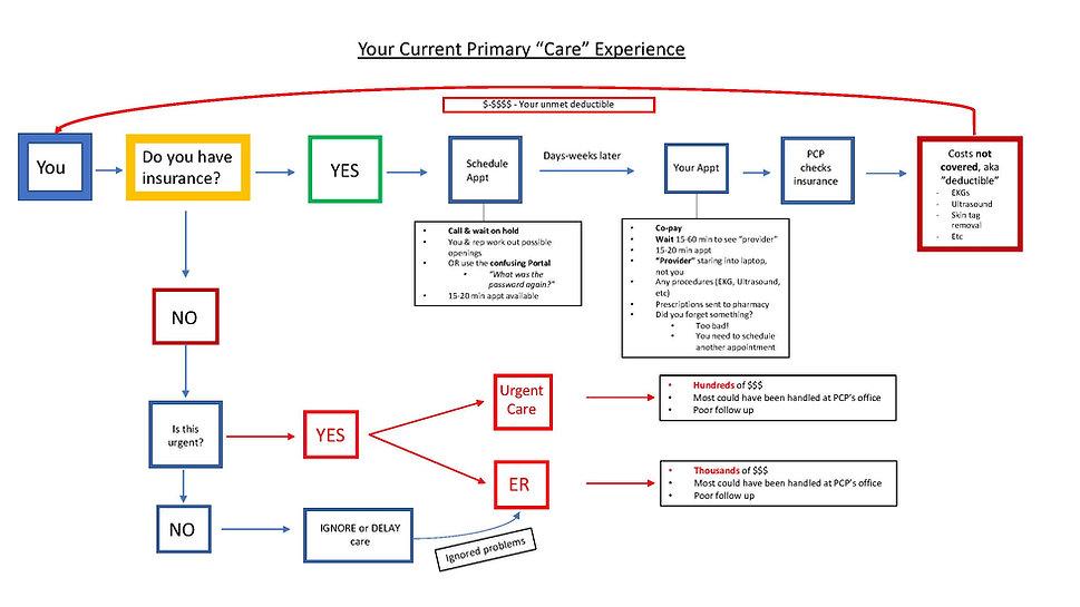 How FFS works_Page_1.jpg
