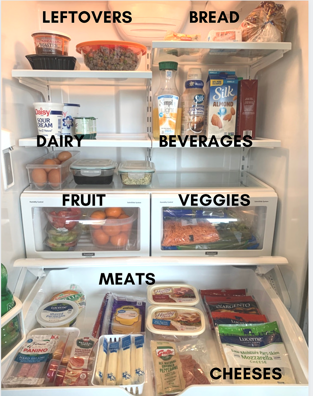 Inside of fridge refrigerator with labeled categories zones