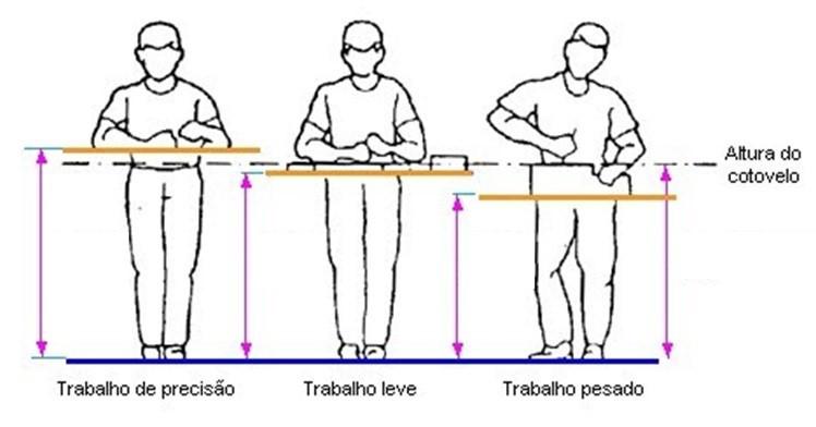 Fonte: www.qualitaocupacional.com.br