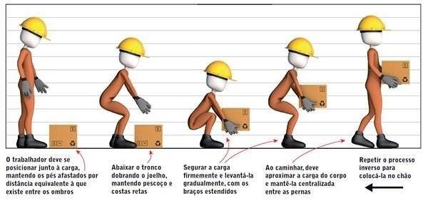 Fonte: www.researchgate.net