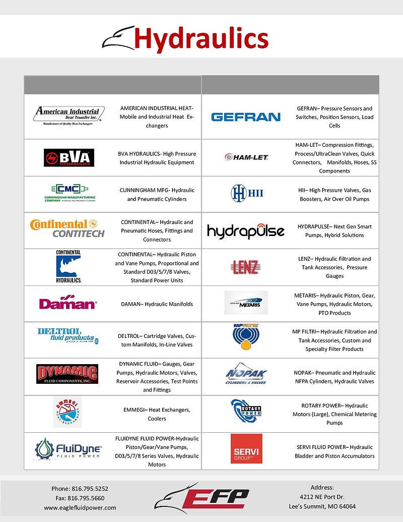 NewLineCard_hydraulics-page.jpg