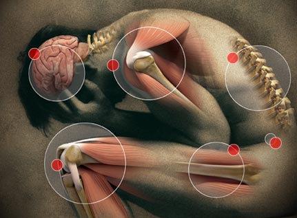 Bodily Pain & Discomfort Analysis