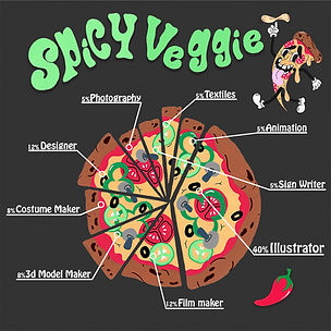 pizza page idea 2.jpg