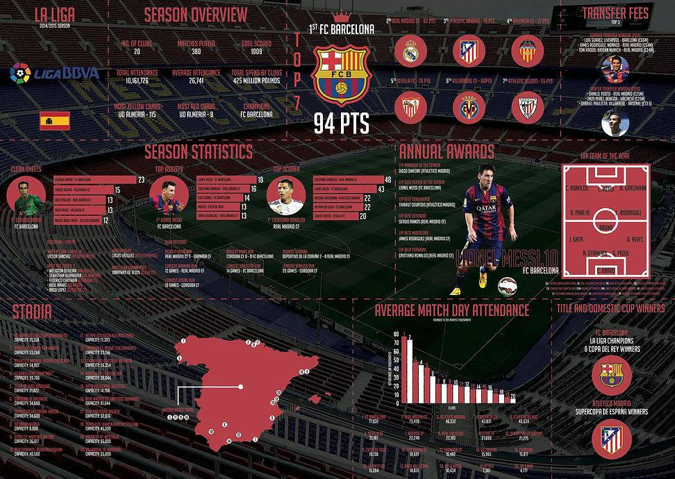 Spanish La liga A2.jpg