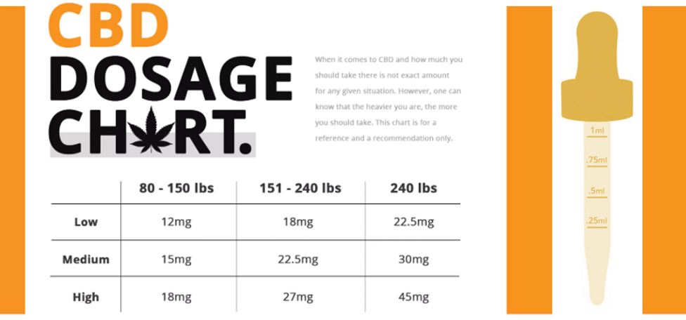 CBD Dosing by Weight -1.3.PNG.png