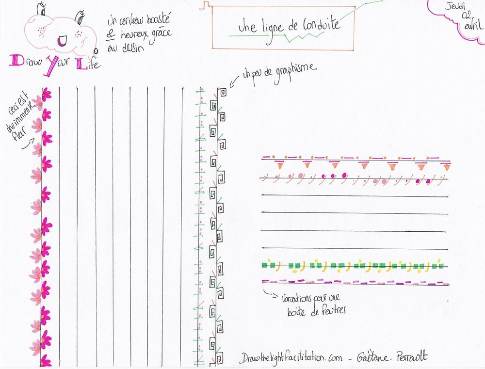 Une ligne de conduite  exercice créativité du 02 avril- Drawthelight Facilitation