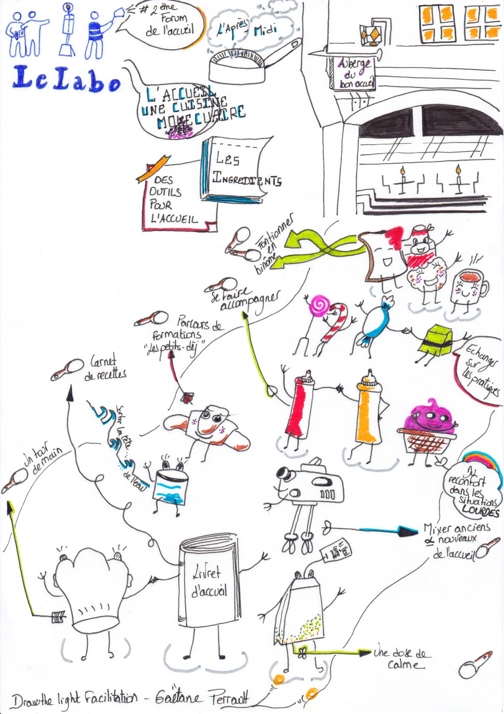 Fresque de synthèse Forum de l'accueil - Mulhouse Agglomération