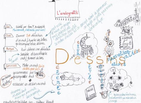 l'analograffiti ou l'anti PowerPoint #2
