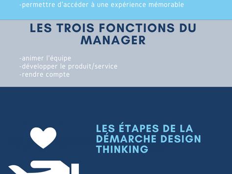 """Mettre en place un """"design managérial"""" ou comment accompagner l'équipe dans la recherche du sens"""