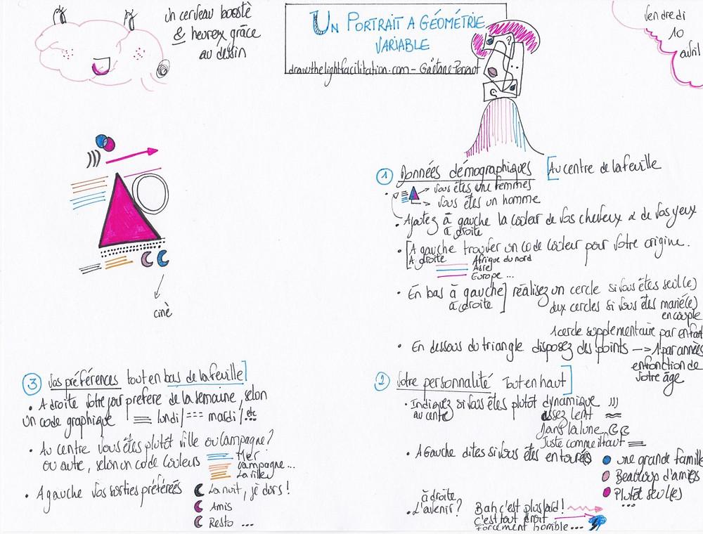 Autoportrait de données - Lupi/Posavec - Drawthelight Facilitation