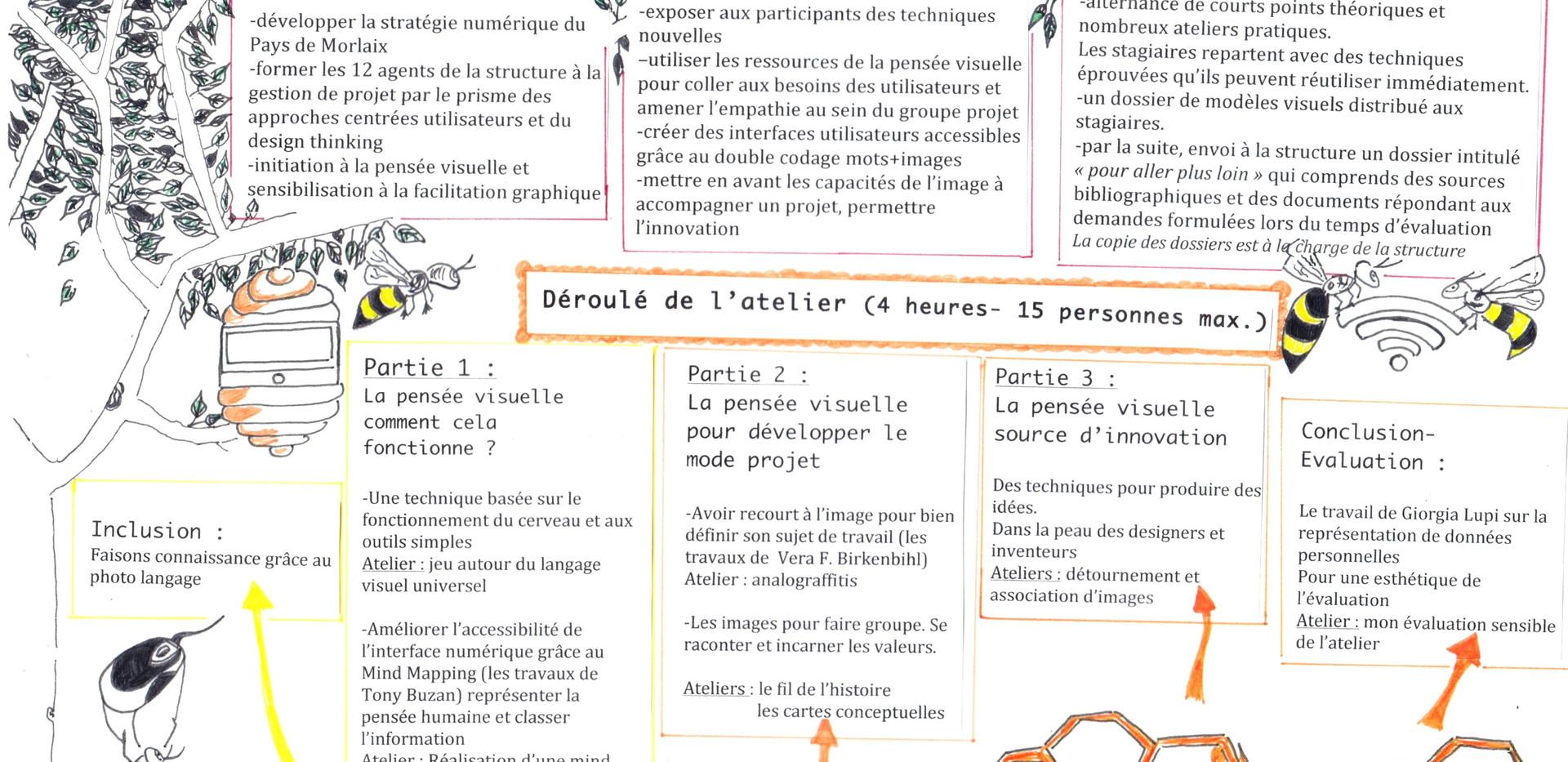 Programme de l'atelier d'introduction à la pensée visuelle pour le pays de Morlaix