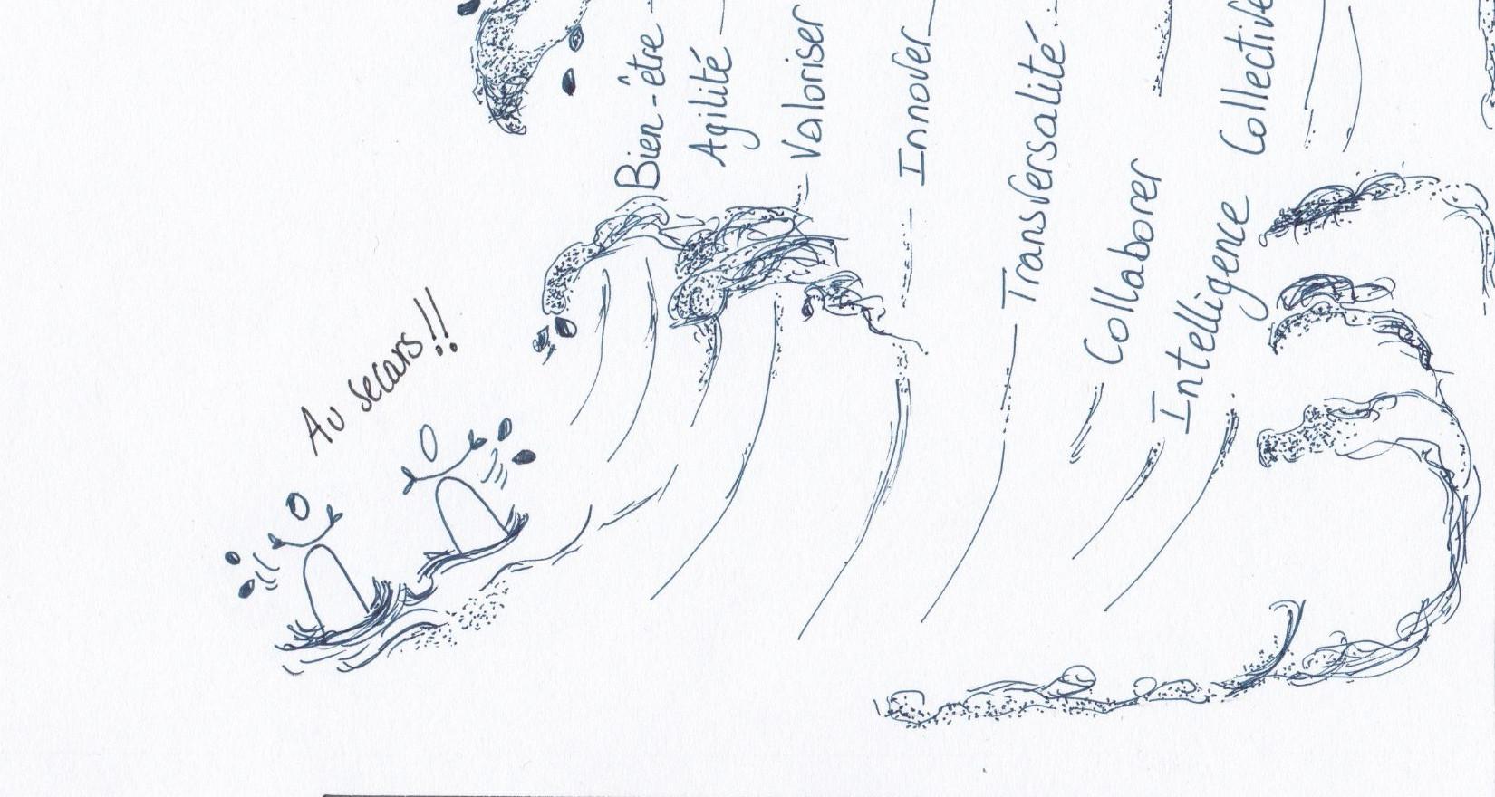 L'accompagnement par le dessin- les injonctions - Drawthelight Facilitation