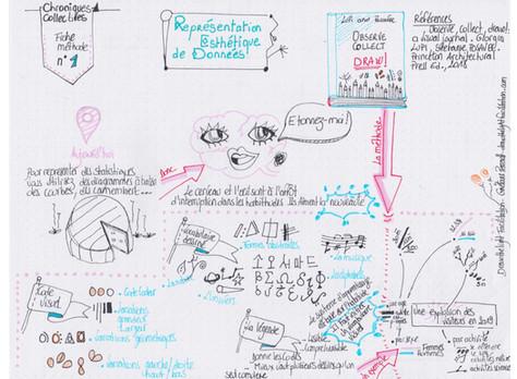 Représentation esthétique de données ou l'anti PowerPoint #1