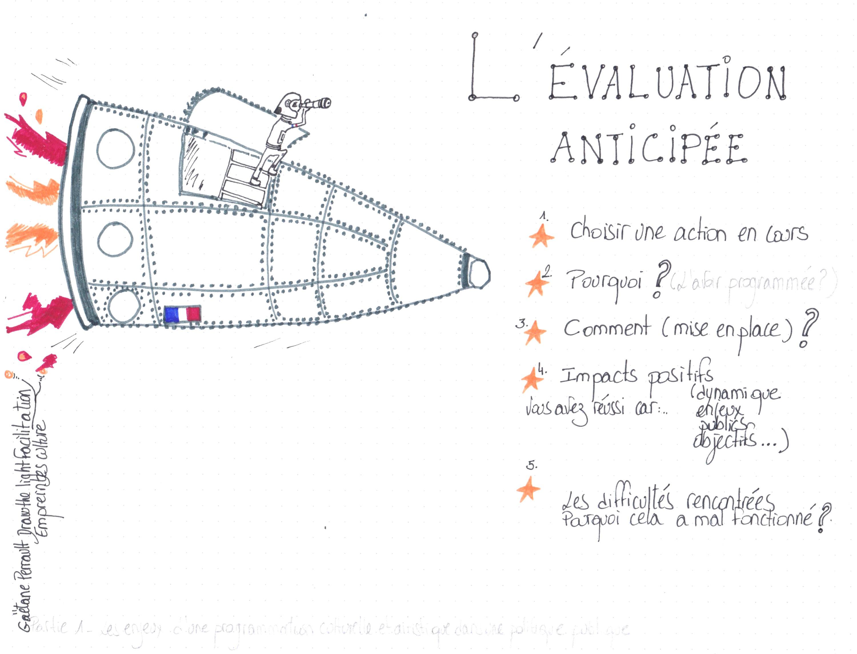L'évaluation anticipée