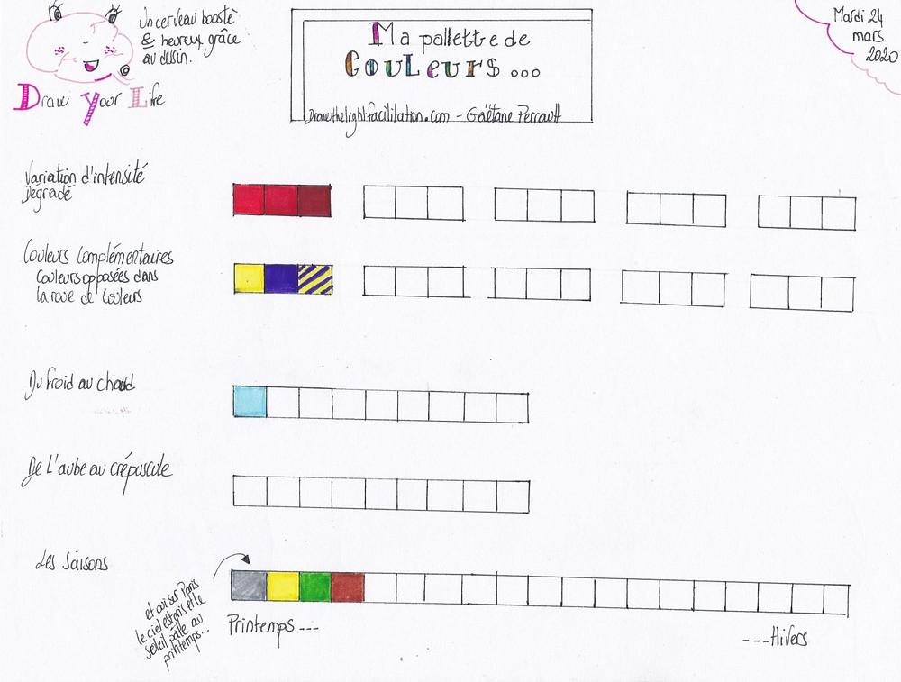 Ma palette de couleurs 1- Drawthelight Facilitation- Gaëtane Perrault