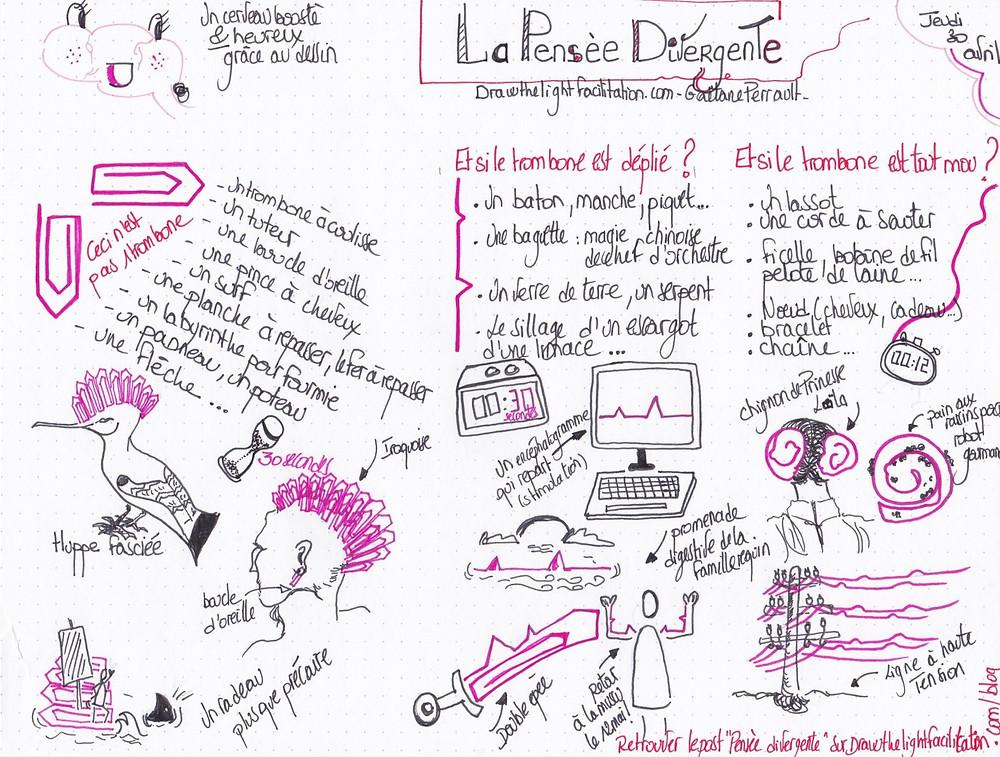 Test du trombone/la pensée divergente- DrawthelightFacilitation- Gaëtane Perrault-