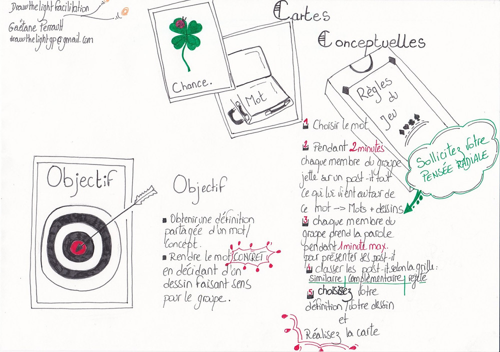 Drawthelightfacilitation.com - Gaëtane Perrault